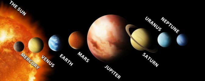 the solar system in order from the sun labeled - photo #13